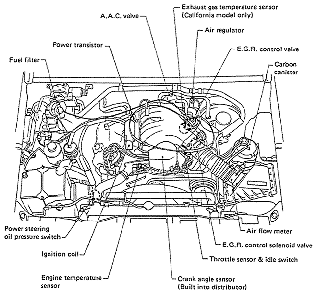 1997 Nissan Maxima Engine Diagram Wiring Diagrams Data Loot Solution Loot Solution Ungiaggioloincucina It