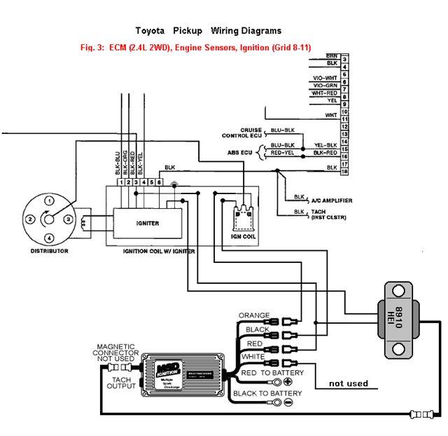 Swell Toyota Ignition Wiring Diagram Wiring Diagram Wiring Cloud Dulfrecoveryedborg
