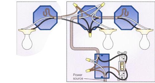 Cool Kitchen Lights Single Switch Wiring Diagram Wiring Diagram Database Wiring Cloud Genionhyedimohammedshrineorg