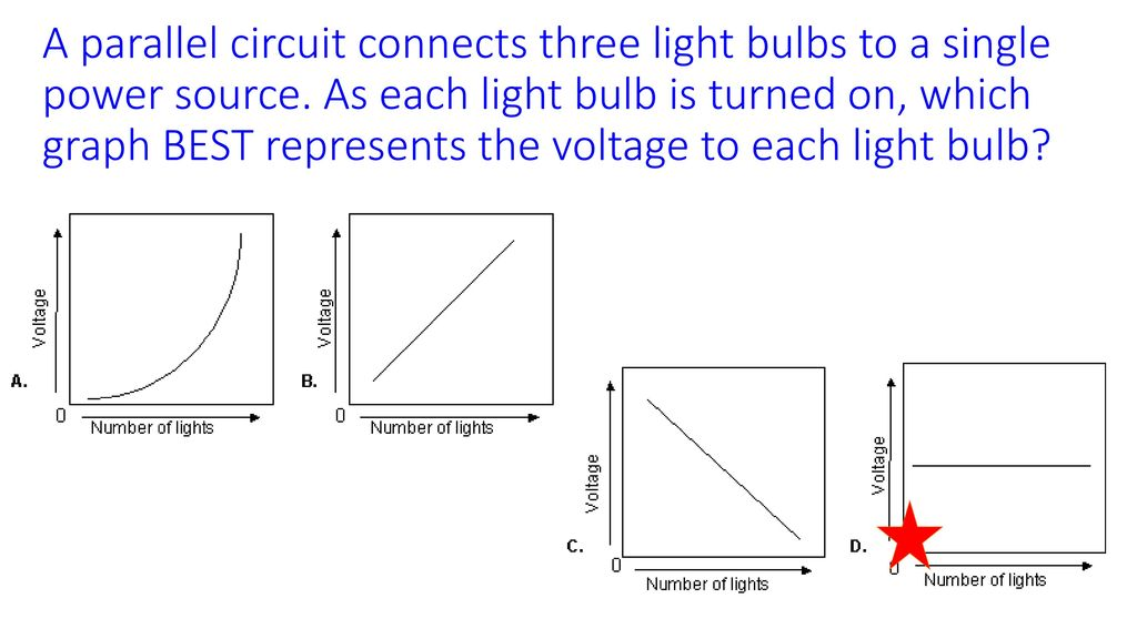 Swell Electricity And Magnetism Test Review Ppt Download Wiring Cloud Intelaidewilluminateatxorg
