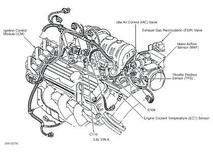 3100 v6 engine wiring diagram - wiring diagrams  18.a7.lesvignoblesguimberteau.fr