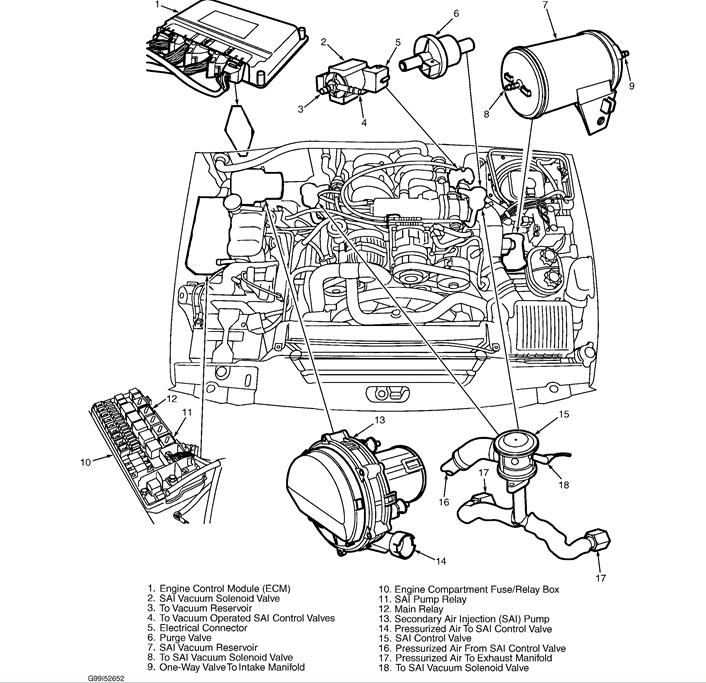 1998 land rover discovery engine diagram land rover engine diagrams pro wiring diagram  land rover engine diagrams pro wiring
