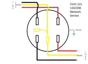Incredible Meter Base Wiring Diagram Wiring Diagram Database Wiring Cloud Histehirlexornumapkesianilluminateatxorg