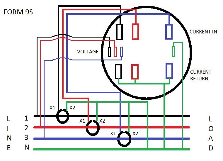 9s Meter Socket Wiring Diagrams 1975 El Tigre Wiring Diagram Cts Lsa Yenpancane Jeanjaures37 Fr