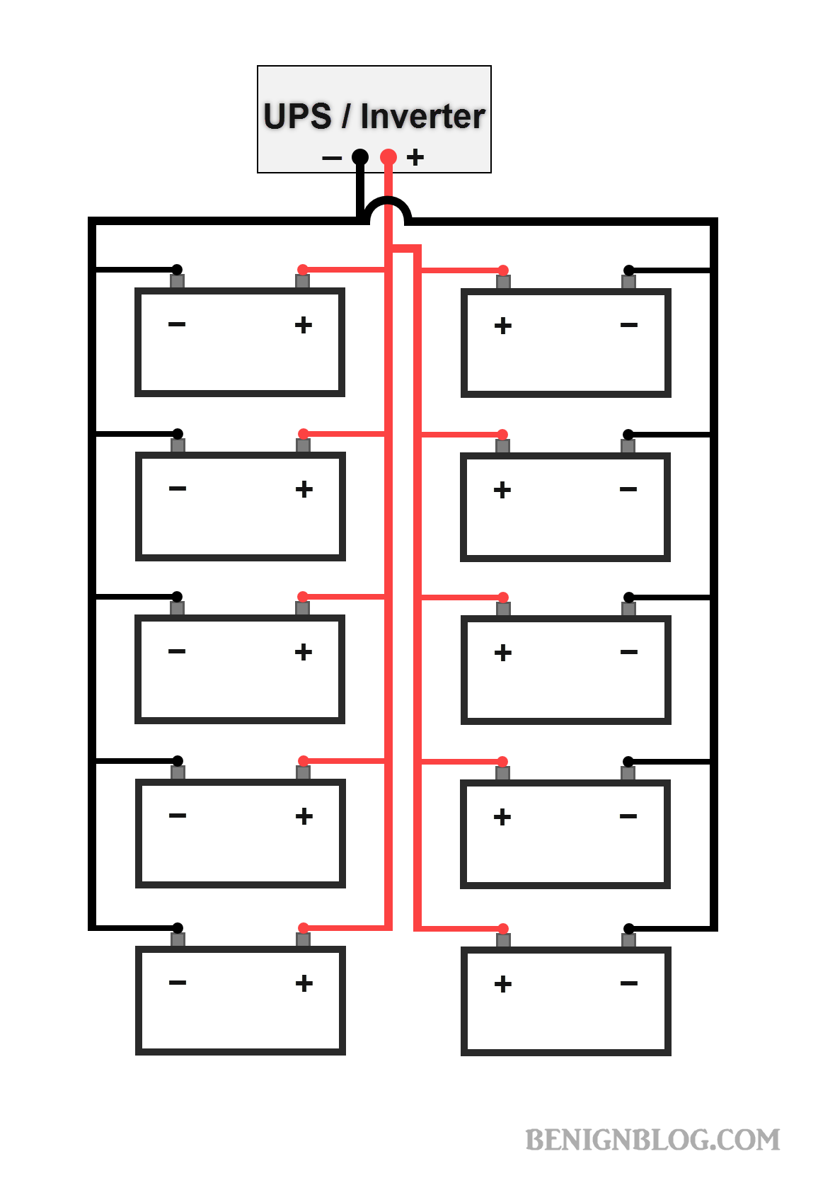 OE 40] Diagram Further Ups Online Diagram On Ups Battery Backup ...