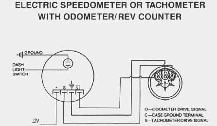 vdo gauges wiring diagram speedometer - fusebox and wiring diagram circuit-funny  - circuit-funny.paoloemartina.it  diagram database - paoloemartina.it