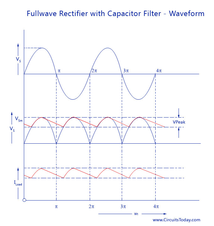 Super Filter Circuits Working Series Inductor Shunt Capacitor Rc Filter Lc Wiring Cloud Ymoonsalvmohammedshrineorg