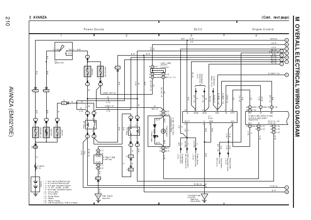 [DHAV_9290]  DIAGRAM] Wiring Diagram Ac Avanza FULL Version HD Quality Ac Avanza -  WEBFLOWCHARTDIAGRAMS.BUMBLEWEB.FR | Wiring Diagram Power Window Xenia |  | webflowchartdiagrams.bumbleweb.fr