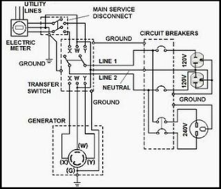 XC_9206] Automatic Transfer Switch Wiring Diagram Free DiagramUmng Usly Targ Weasi Intel Monoc Iosco Bemua Mohammedshrine Librar Wiring  101