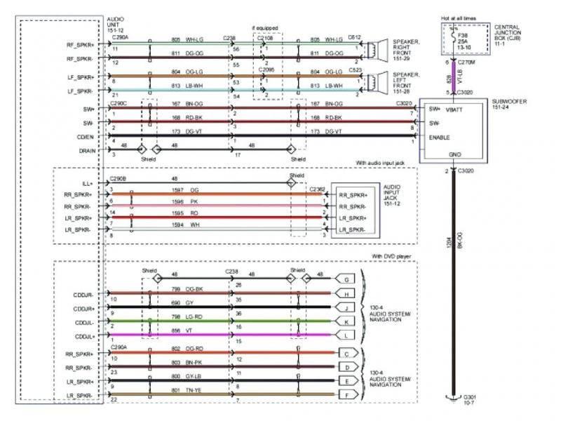 Volkswagen Radio Wiring Diagram from static-resources.imageservice.cloud