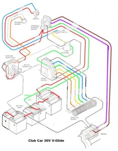 Wiring Diagram For 1991 Club Car 36 Volt 1973 Comet Wiring Diagram Fisher Wire Losdol2 Jeanjaures37 Fr