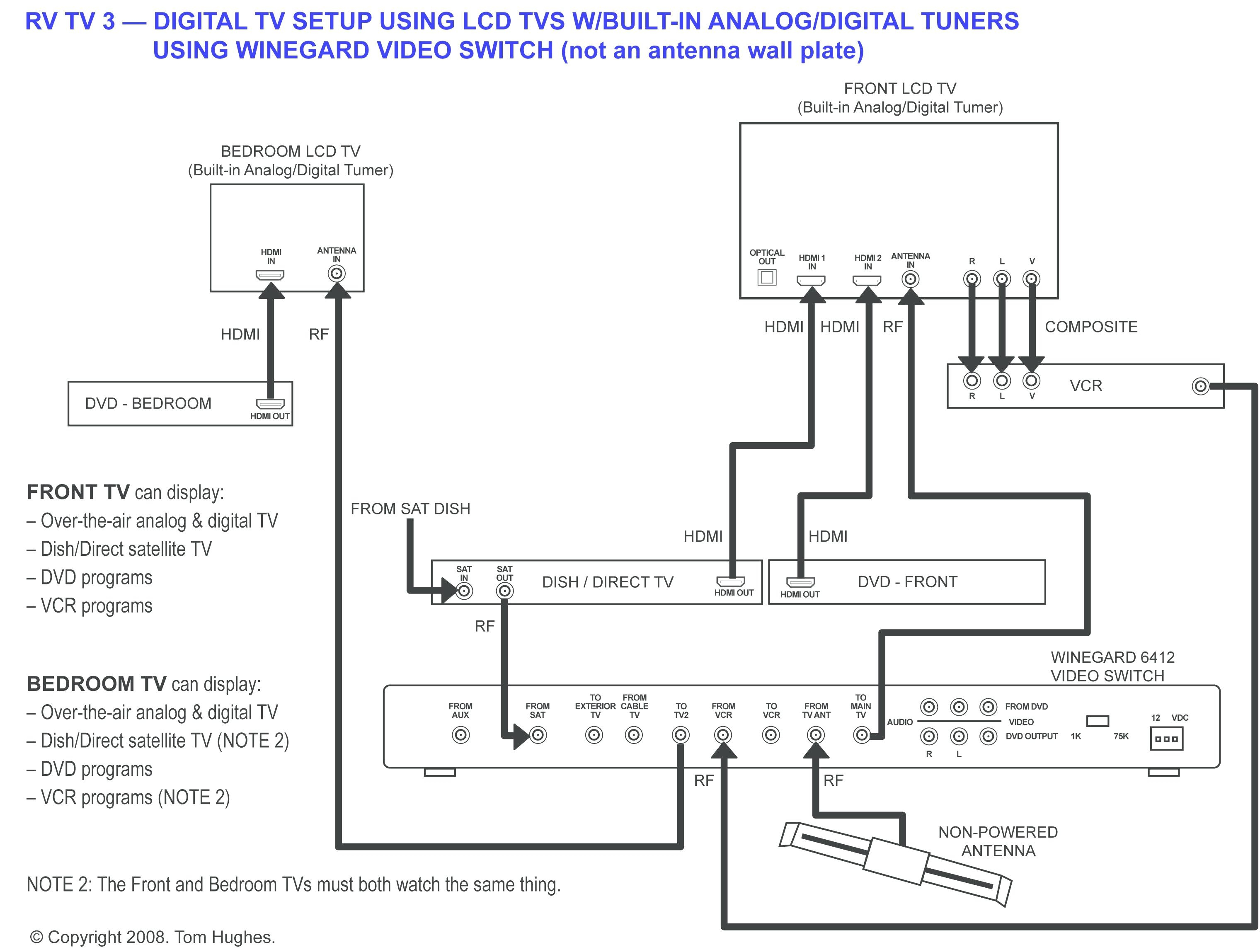 [SCHEMATICS_48IS]  TM_9425] Wiring New House For Directv Free Download Wiring Diagrams  Pictures Schematic Wiring | Free Download Wiring Diagram Hsh |  | Winn Mentra Mohammedshrine Librar Wiring 101