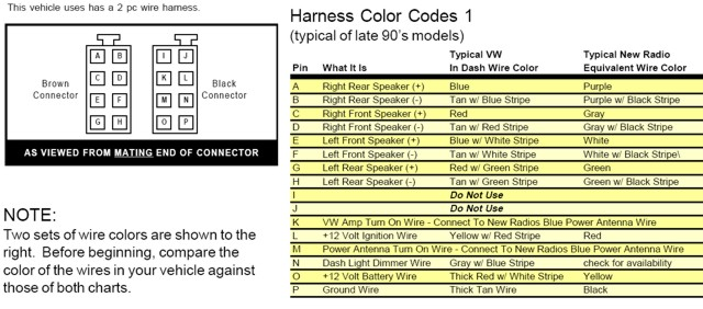 [DIAGRAM_4PO]  2000 Vw Jetta Stereo Wiring Diagram Gx340 Wiring Diagram -  kepahyang.the-damboel-9.florimunt.fr | 1998 Vw Golf Radio Wiring Diagram |  | Wiring Diagram and Schematics