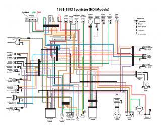 91 harley softail ignition wiring diagram - wiring diagram system  free-norm-a - free-norm-a.ediliadesign.it  ediliadesign.it