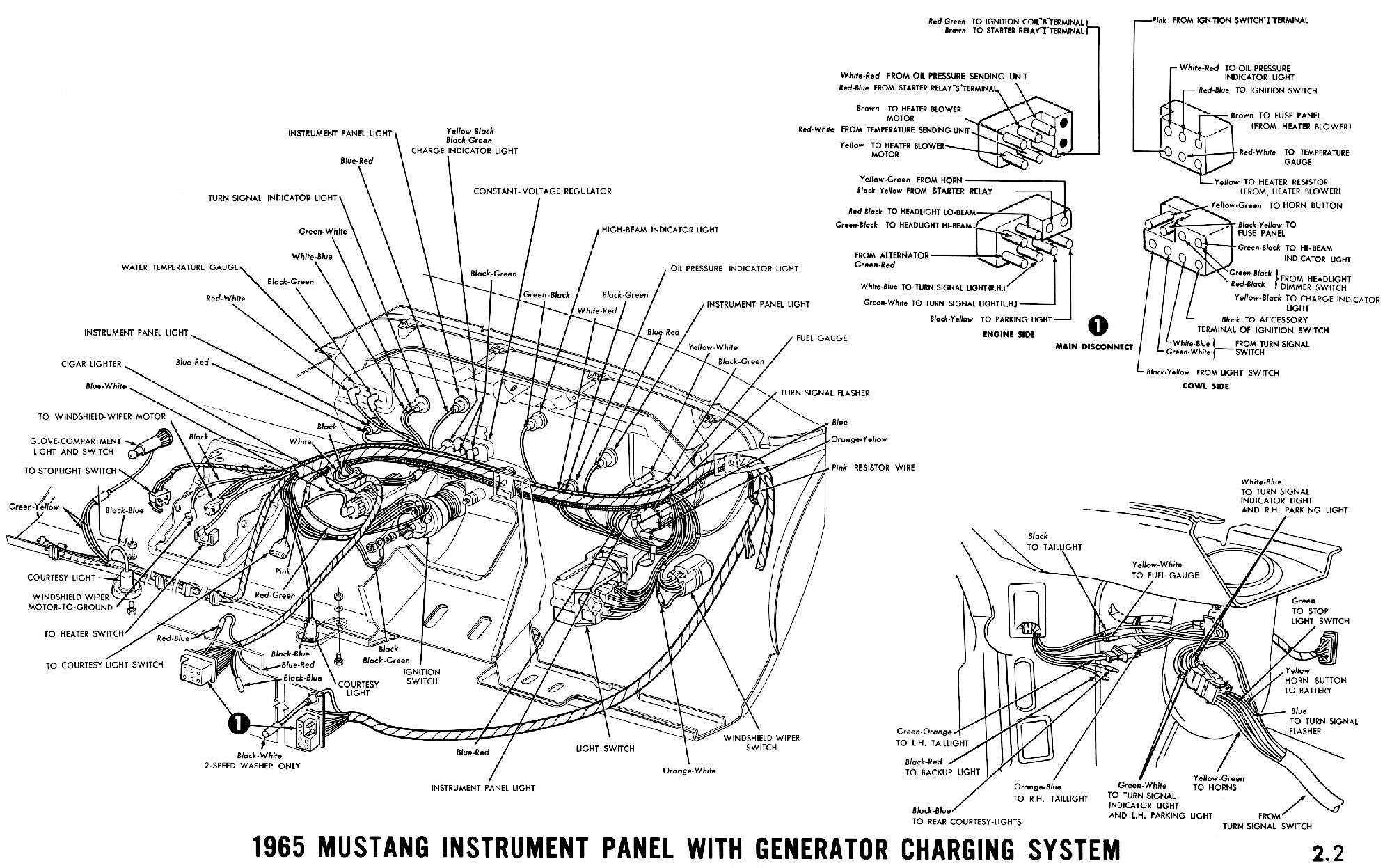 Terrific 1965 Mustang Wiring Diagrams Average Joe Restoration Wiring Cloud Staixaidewilluminateatxorg
