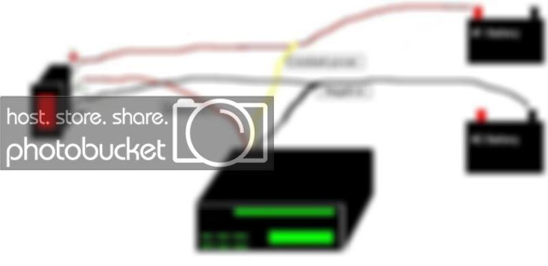 Miraculous Golf Cart Radio Wiring Diagram Basic Electronics Wiring Diagram Wiring Cloud Hisonepsysticxongrecoveryedborg