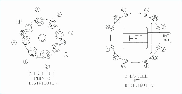 Chevy 350 Hei Spark Plug Wiring Diagram from static-resources.imageservice.cloud