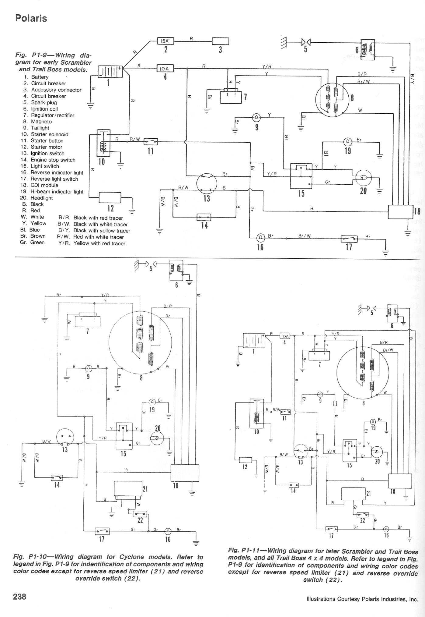 polaris 700 wiring diagram nm 4296  wiring diagram home polaris atv wiring diagram wiring 2002 polaris sportsman 700 twin wiring diagram polaris atv wiring diagram wiring