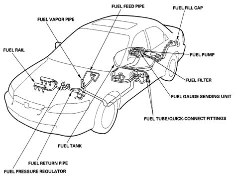 1993 Honda Accord Fuel Filter - Wiring Diagram Server calm-match -  calm-match.ristoranteitredenari.it   93 Accord Fuel Filter Location      Ristorante I Tre Denari Manerbio