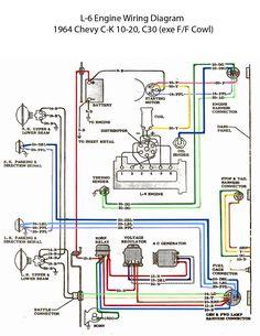 WS_1005] Pin 1965 Chevy Impala Wiring Diagram On Pinterest Download DiagramCosm Vira Effl Cajos Vira Mohammedshrine Librar Wiring 101
