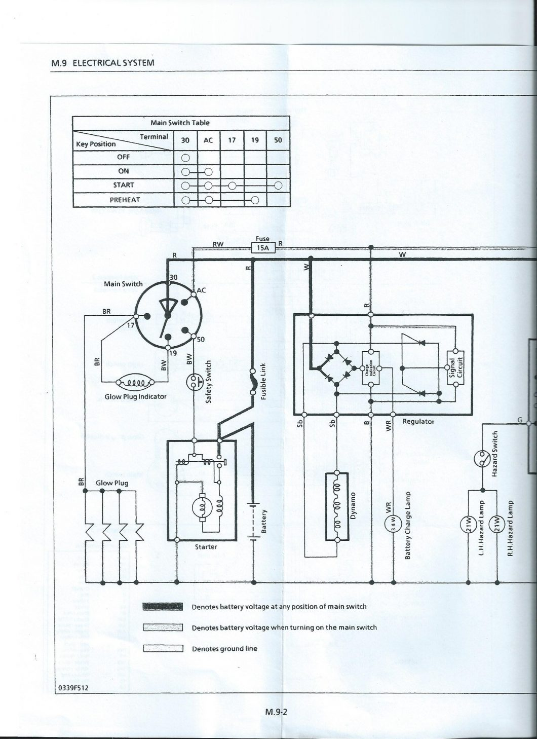 [SCHEMATICS_43NM]  YX_8364] Kubota Work Light Wiring Diagram Wiring Harness Wiring Diagram  Download Diagram | Kubota Tractor Wiring Diagrams Free Download Diagram |  | Hapolo Phae Mohammedshrine Librar Wiring 101
