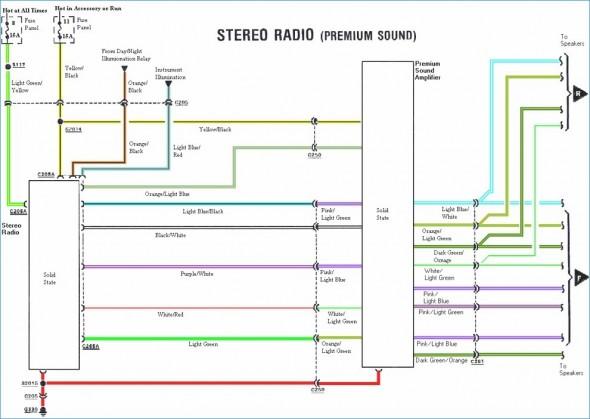 Awe Inspiring Peterbilt Radio Wiring Harness Adapter Brandforesight Co Wiring Cloud Gufailluminateatxorg