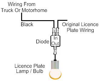 Swell Trailer Wiring Diagram Truck Sidetailerdiagram Circuit Diagram Wiring Cloud Ittabisraaidewilluminateatxorg