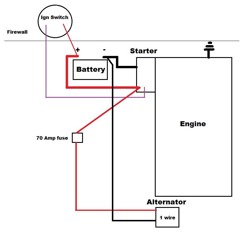 BZ_3658] Sbc Mini Starter Wiring Diagram Schematic Wiring | Chevy 350 Starter Wiring Diagram |  | Atrix Oxyt Ginia Mohammedshrine Librar Wiring 101