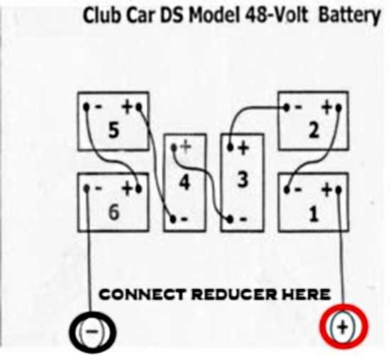 [SCHEMATICS_4JK]  HL_7656] Club Car 48V Wiring Diagram Voltage Reducer Schematic Wiring   12 Volt Golf Cart Battery Wiring Diagram      Redne Animo Isra Mohammedshrine Librar Wiring 101
