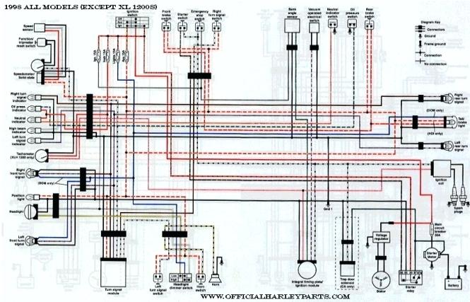 Wiring Diagram For 1996 Harley Sportster - Wiring Diagram ...