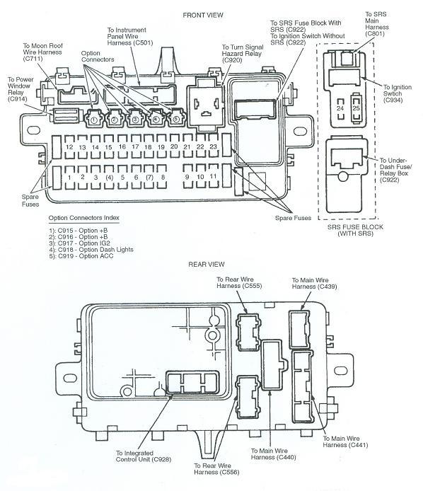 94 honda civic fuse panel diagram go 5352  fuse box diagram in addition wiring harness diagram 94  wiring harness diagram