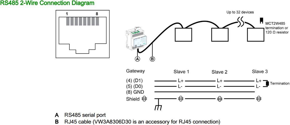 2wire wiring diagram rj45 - data wiring diagrams  lyme – make lymonade