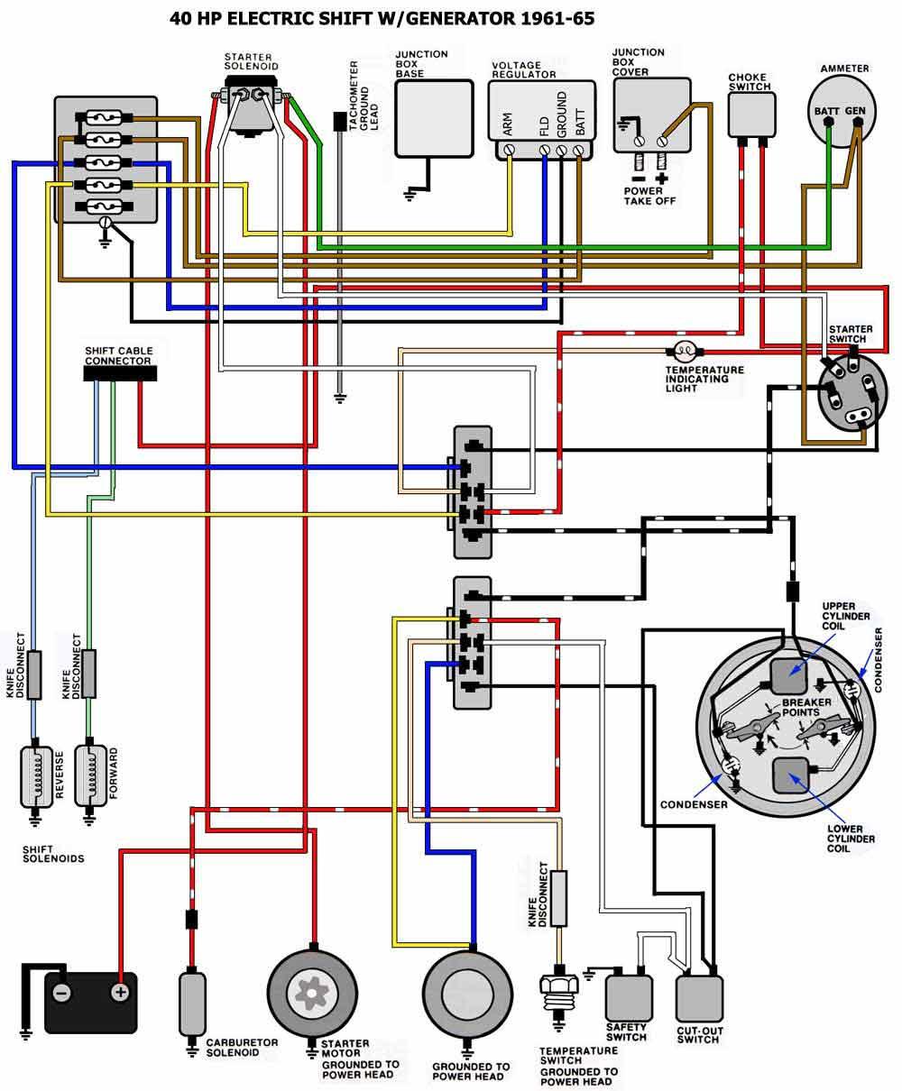 Awe Inspiring Evinrude Outboard Motors Wiring Diagrams Diagram Data Schema Wiring Cloud Timewinrebemohammedshrineorg