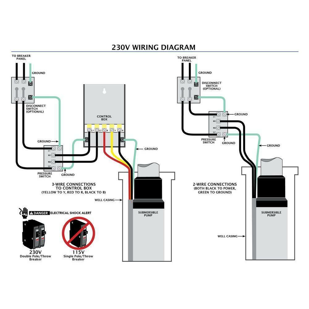ko_9922] installation wiring diagram 115vac 2wire pumps schematic wiring  www mohammedshrine librar wiring 101