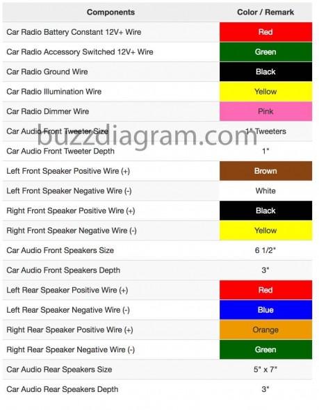 hyundai accent radio wiring diagram - wiring diagram base www -  www.jabstudio.it  jab studio