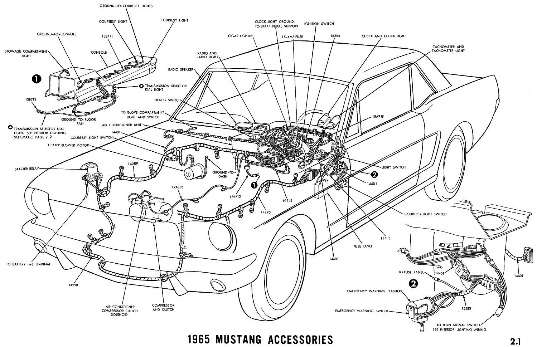 DW_3158] 1967 Mustang Fuse Box Diagram 66 FordRomet Brece Ivoro Greas Gritea Barep Joni Ogeno Xrenket Wida Mohammedshrine  Librar Wiring 101