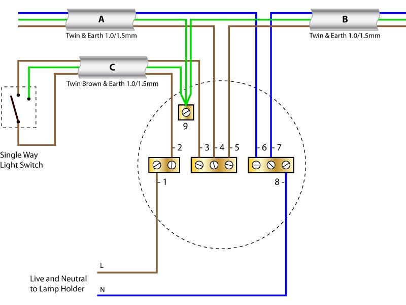 Swell Single Light Switch Wiring Diagram Uk Wiring Diagram Data Schema Wiring Cloud Apomsimijknierdonabenoleattemohammedshrineorg