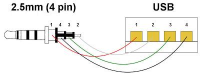 Swell Wiring Diagram For Usb Headset Adapter Wiring Diagram Wiring Cloud Grayisramohammedshrineorg