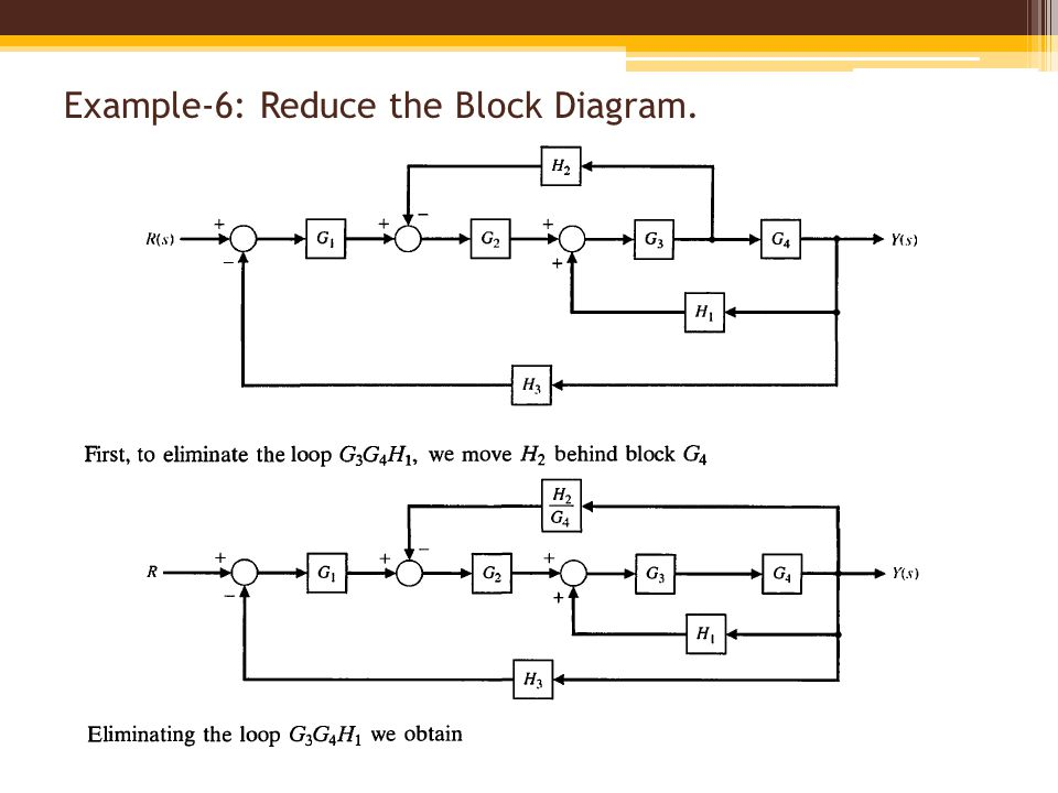 DV_6665] Block Diagram Reduction Problems And Solutions Download DiagramBoapu Wigeg Mohammedshrine Librar Wiring 101