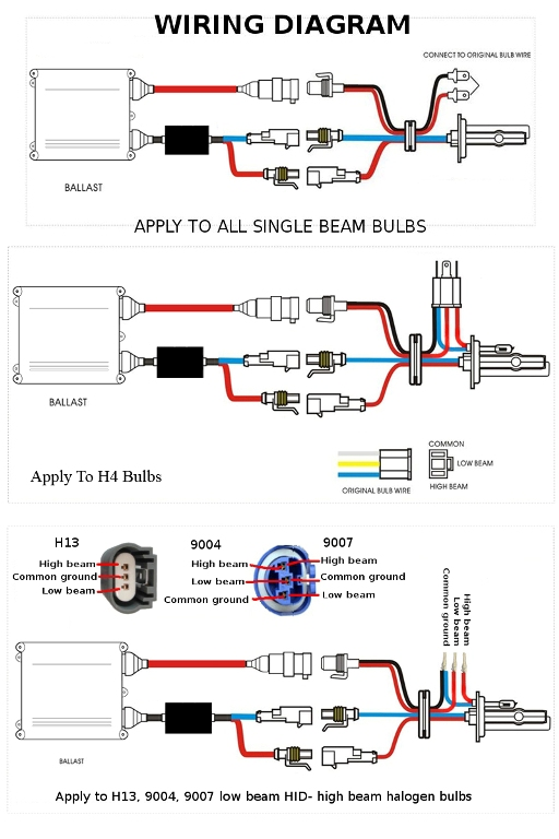 Ln 0214  Headlight Connector Wiring Diagram Free Diagram