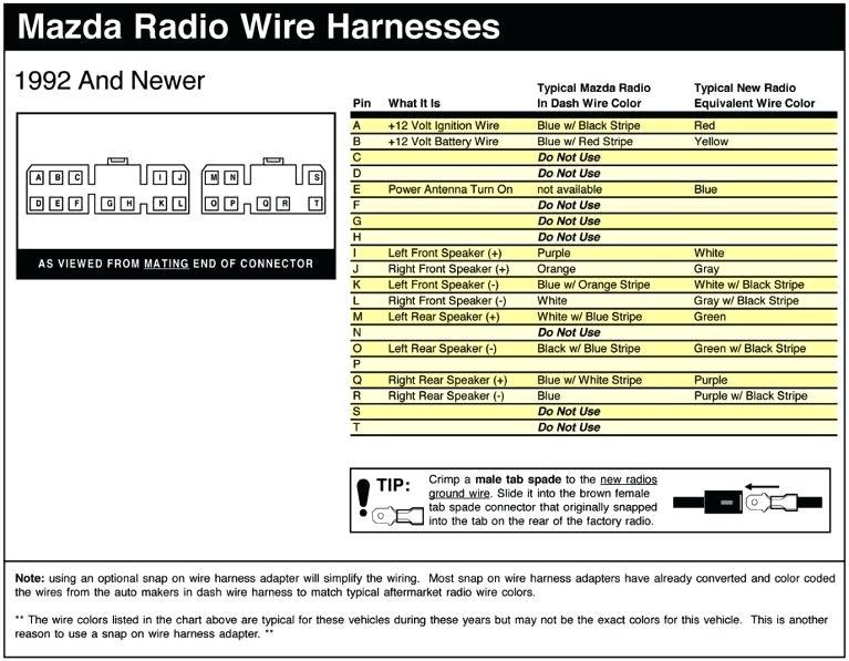 Mazda 626 Wiring Diagram Radio