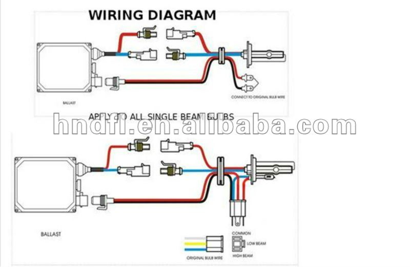 Groovy H13 Hid Kit Wiring Diagram Get Free Image About Free Download Wiring Wiring Cloud Histehirlexornumapkesianilluminateatxorg