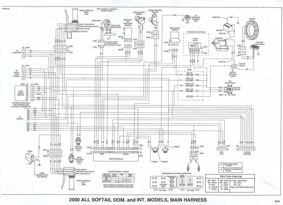 1998 Harley Dyna Wiring Diagram Wiring Diagrams Faith Dash Faith Dash Massimocariello It