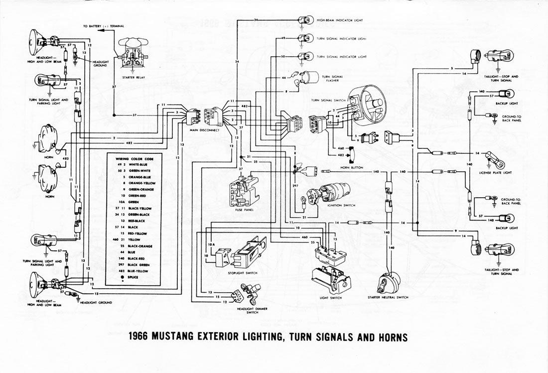 [DIAGRAM_4PO]  YS_9656] 1967 Mustang Horn Wiring Diagram Wiring Diagram | 1966 Mustang Horn Wiring Diagram |  | Ospor Cajos Mohammedshrine Librar Wiring 101