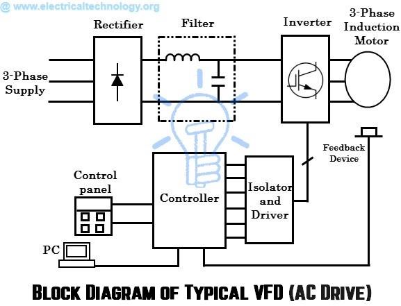 3 phase ac motor wiring 3 phase ac wiring diagram wiring diagram data  3 phase ac wiring diagram wiring