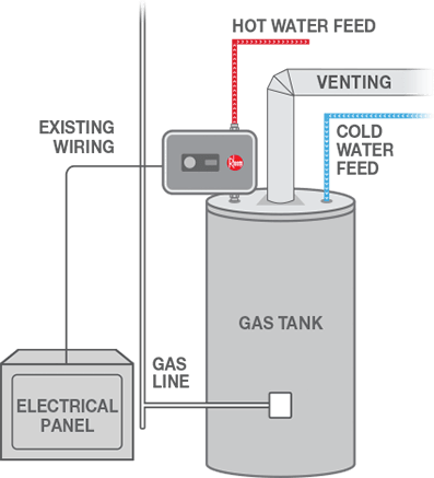 Wiring Diagram For Rheem Electric Water Heater from static-resources.imageservice.cloud