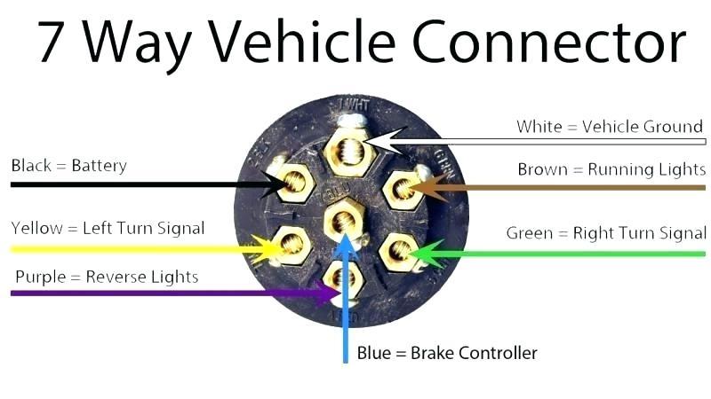 fd1493 wiring diagram 7 way ford also 7 way trailer plug