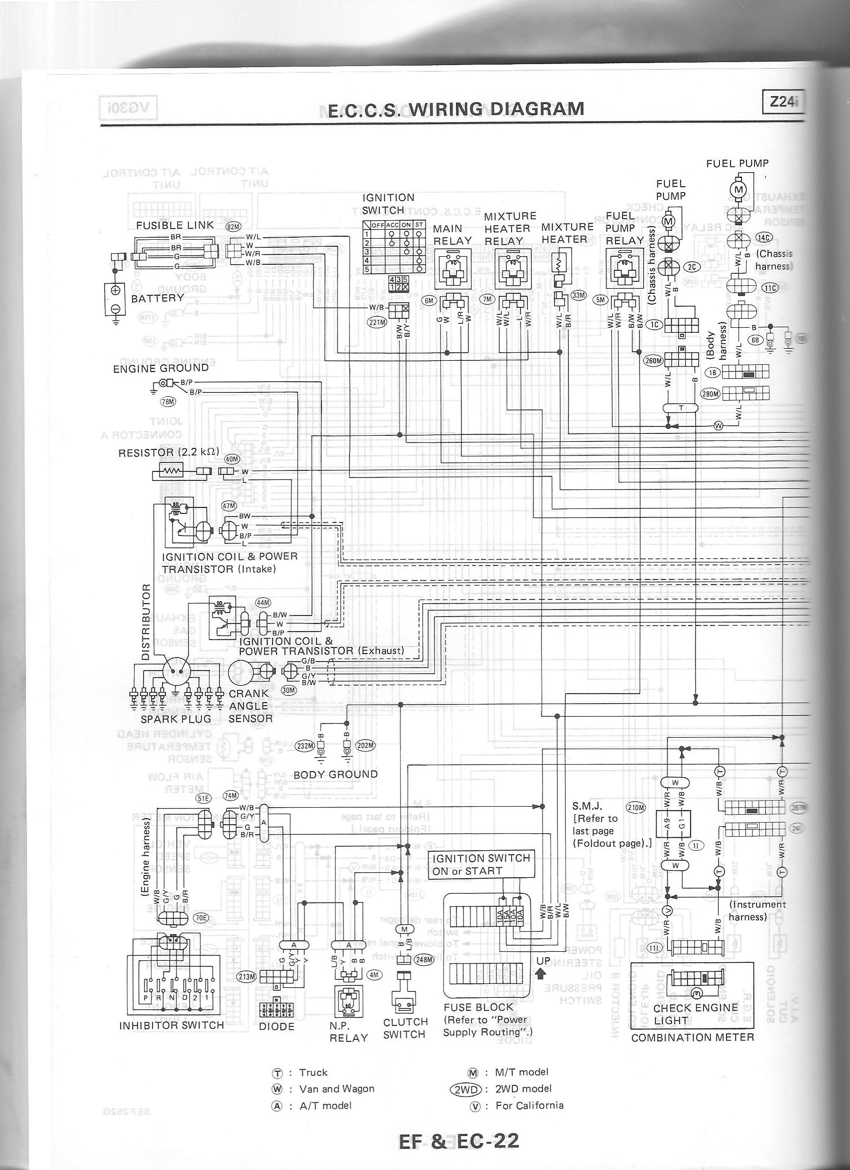 Fabulous Ka24De Ecu Pinout Diagram Wiring Diagram Photos For Help Your Wiring Cloud Apomsimijknierdonabenoleattemohammedshrineorg