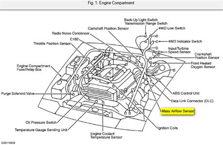 La 3183 Solved 2007 Kia Rio Brake Light Fuse Box Diagram Schematic Wiring