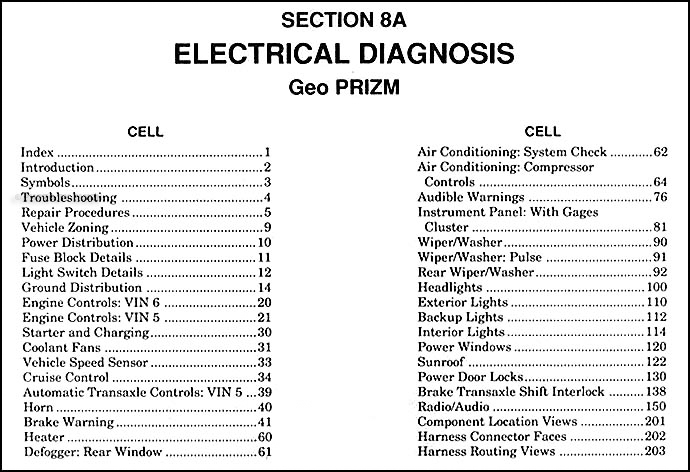 Groovy 2001 Chevy Prizm Fuse Box Diagram On Chevy Prizm Wiring Diagram 1997 Wiring Cloud Grayisramohammedshrineorg